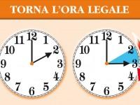 Torna l'ora legale, lancette avanti dalle 2 alle 3.